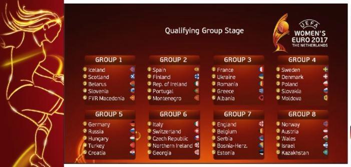 uefa champions league groups